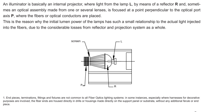 the fiber optic lighting system:illuminator